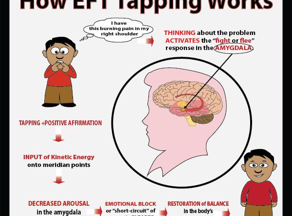 EFT tecnicas de liberacion emocional